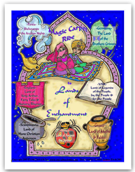 Magic Carpet Mindmap